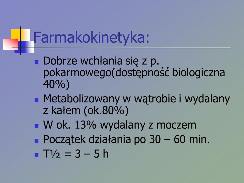 Farmakokinetyka: Dobrze wchłania się z p. pokarmowego(dostępność biologiczna 40%) Metabolizowany w wątrobie i wydalany z kałem (ok.80%) W ok. 13% wyda