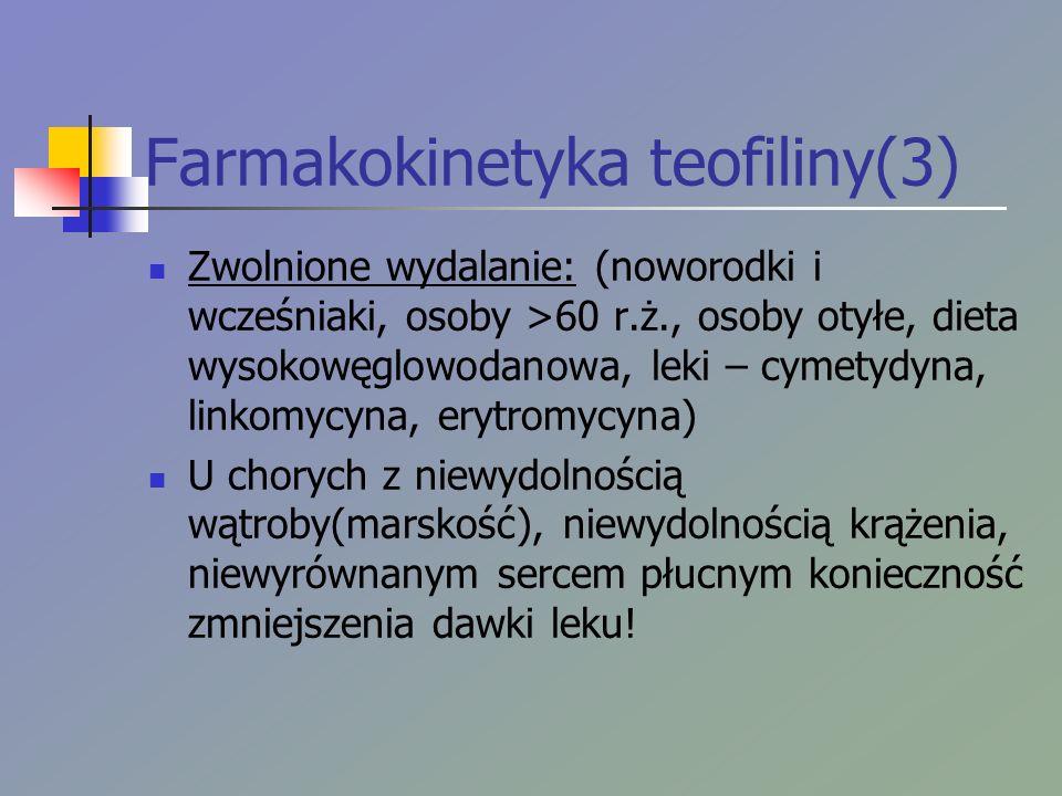 Farmakokinetyka teofiliny(3) Zwolnione wydalanie: (noworodki i wcześniaki, osoby >60 r.ż., osoby otyłe, dieta wysokowęglowodanowa, leki – cymetydyna,