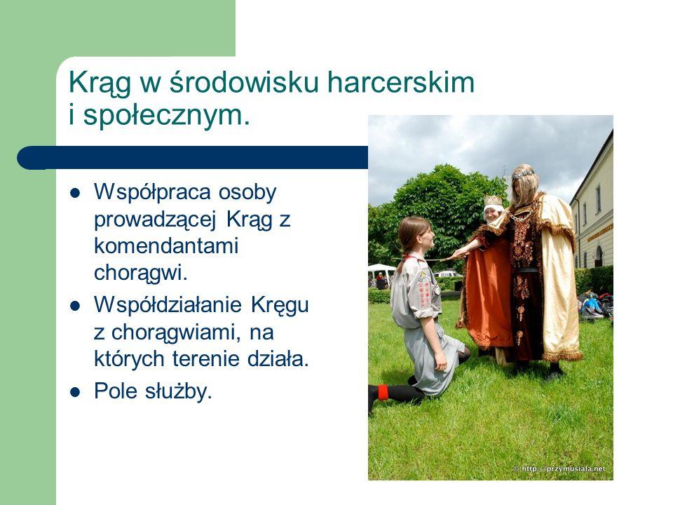 Rejestracja Kręgu.