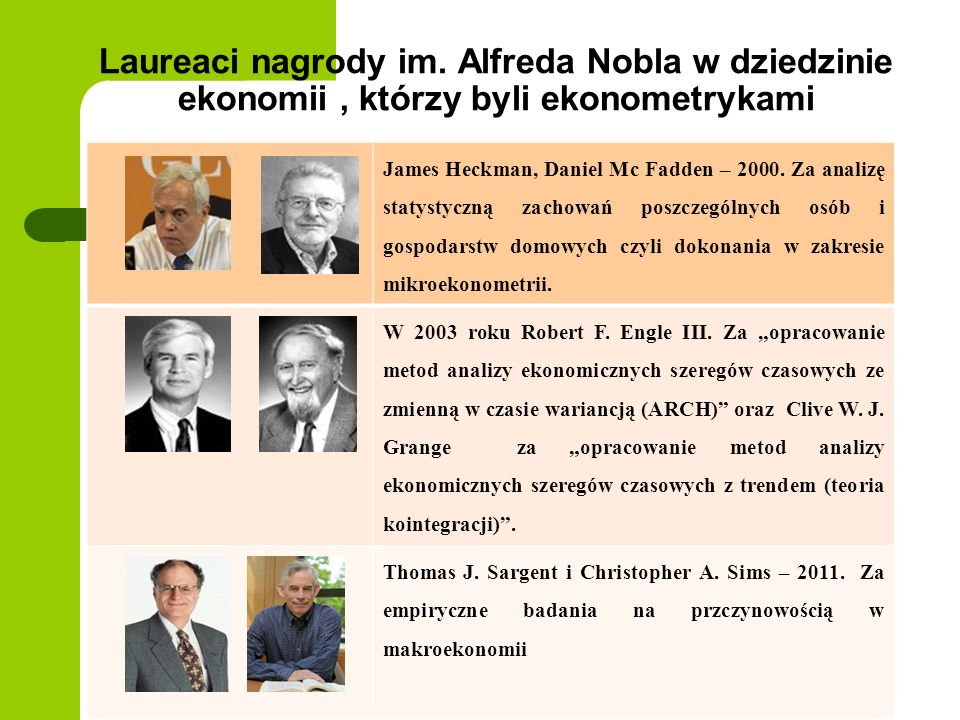 Istota i definicja modelu ekonometrycznego