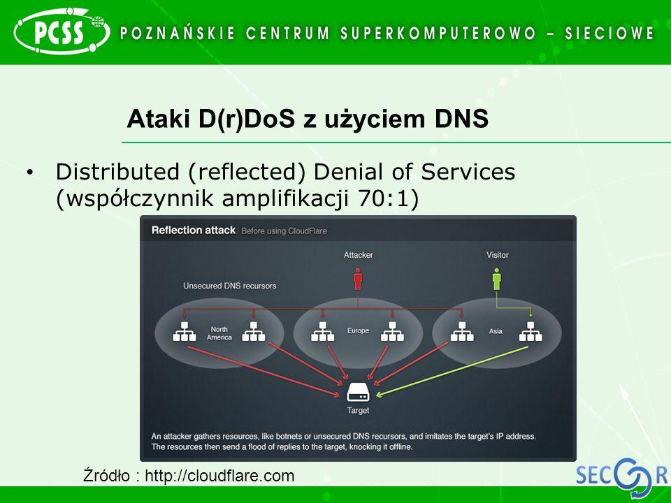 Ataki D(r)DoS z użyciem DNS Distributed (reflected) Denial of Services (współczynnik amplifikacji 70:1) Źródło : http://cloudflare.com