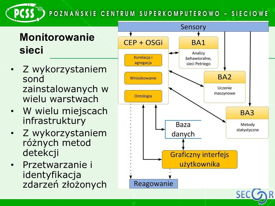 Monitorowanie sieci Z wykorzystaniem sond zainstalowanych w wielu warstwach W wielu miejscach infrastruktury Z wykorzystaniem różnych metod detekcji P