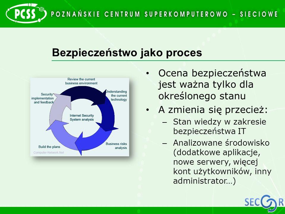 Bezpieczeństwo jako proces Ocena bezpieczeństwa jest ważna tylko dla określonego stanu A zmienia się przecież: – Stan wiedzy w zakresie bezpieczeństwa