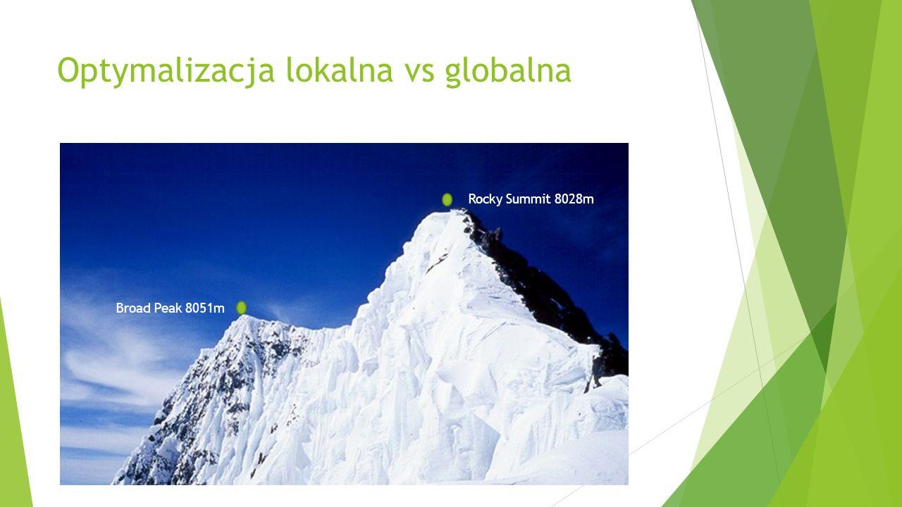 Optymalizacja lokalna vs globalna Broad Peak 8051m Rocky Summit 8028m