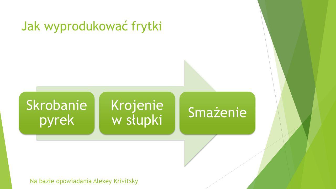 Jak wyprodukować frytki Skrobanie pyrek Krojenie w słupki Smażenie Na bazie opowiadania Alexey Krivitsky