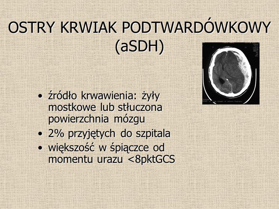 OSTRY KRWIAK PODTWARDÓWKOWY (aSDH) źródło krwawienia: żyły mostkowe lub stłuczona powierzchnia mózguźródło krwawienia: żyły mostkowe lub stłuczona powierzchnia mózgu 2% przyjętych do szpitala2% przyjętych do szpitala większość w śpiączce od momentu urazu <8pktGCSwiększość w śpiączce od momentu urazu <8pktGCS