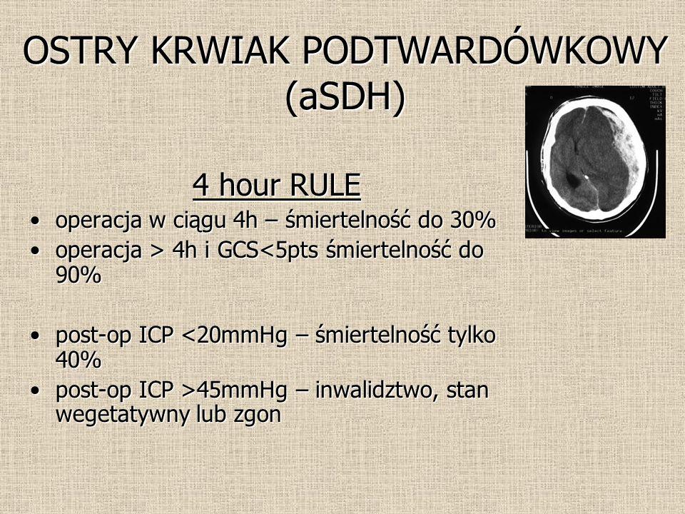 OSTRY KRWIAK PODTWARDÓWKOWY (aSDH) 4 hour RULE operacja w ciągu 4h – śmiertelność do 30%operacja w ciągu 4h – śmiertelność do 30% operacja > 4h i GCS 4h i GCS<5pts śmiertelność do 90% post-op ICP <20mmHg – śmiertelność tylko 40%post-op ICP <20mmHg – śmiertelność tylko 40% post-op ICP >45mmHg – inwalidztwo, stan wegetatywny lub zgonpost-op ICP >45mmHg – inwalidztwo, stan wegetatywny lub zgon