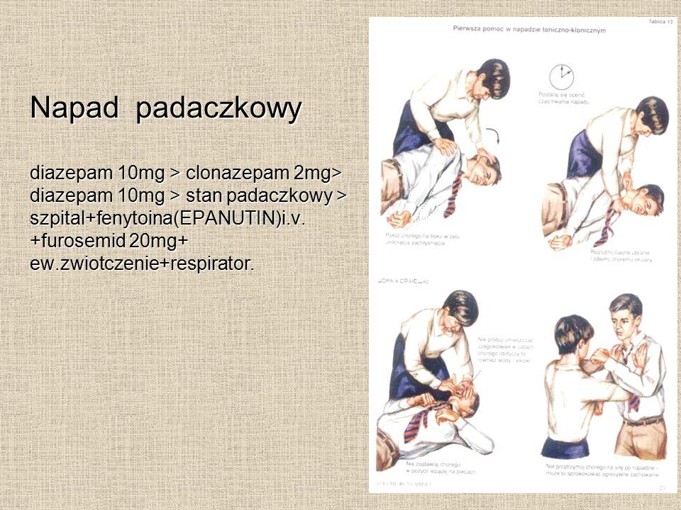 Napad padaczkowy diazepam 10mg > clonazepam 2mg> diazepam 10mg > stan padaczkowy > szpital+fenytoina(EPANUTIN)i.v. +furosemid 20mg+ ew.zwiotczenie+res