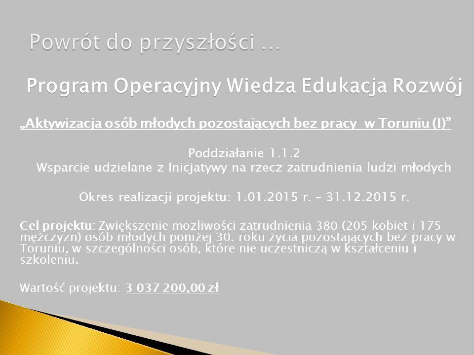 """Program Operacyjny Wiedza Edukacja Rozwój """"Aktywizacja osób młodych pozostających bez pracy w Toruniu (I) Poddziałanie 1.1.2 Wsparcie udzielane z Inicjatywy na rzecz zatrudnienia ludzi młodych Okres realizacji projektu: 1.01.2015 r."""