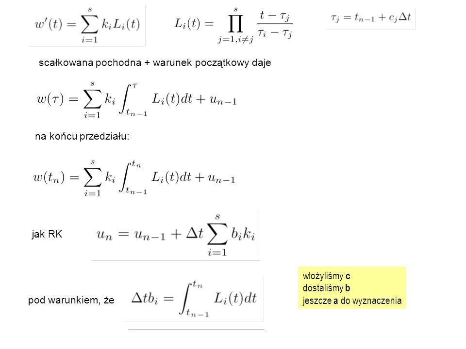 scałkowana pochodna + warunek początkowy daje na końcu przedziału: jak RK pod warunkiem, że włożyliśmy c dostaliśmy b jeszcze a do wyznaczenia