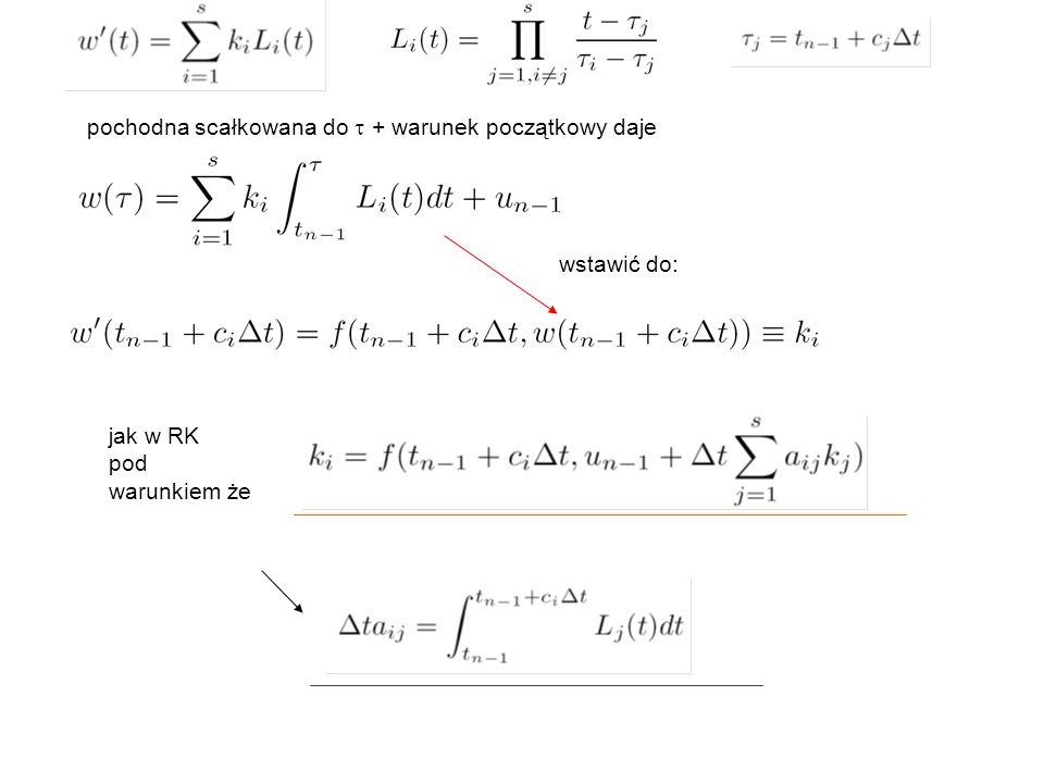 pochodna scałkowana do  + warunek początkowy daje wstawić do: jak w RK pod warunkiem że