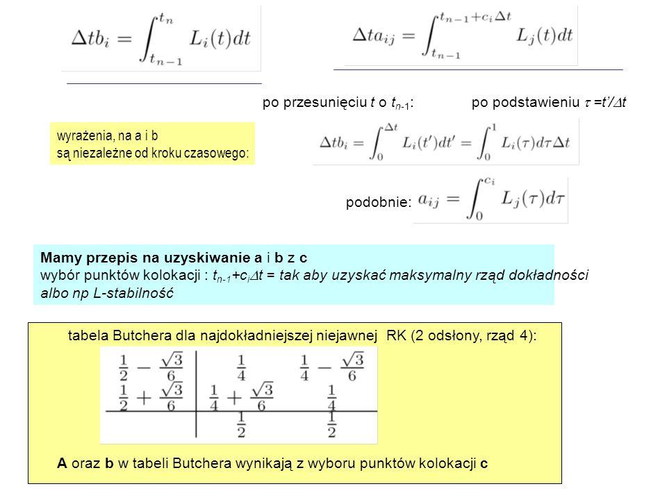 Mamy przepis na uzyskiwanie a i b z c wybór punktów kolokacji : t n-1 +c i  t = tak aby uzyskać maksymalny rząd dokładności albo np L-stabilność tabela Butchera dla najdokładniejszej niejawnej RK (2 odsłony, rząd 4): A oraz b w tabeli Butchera wynikają z wyboru punktów kolokacji c po przesunięciu t o t n-1 : po podstawieniu  =t'/  t podobnie: wyrażenia, na a i b są niezależne od kroku czasowego:
