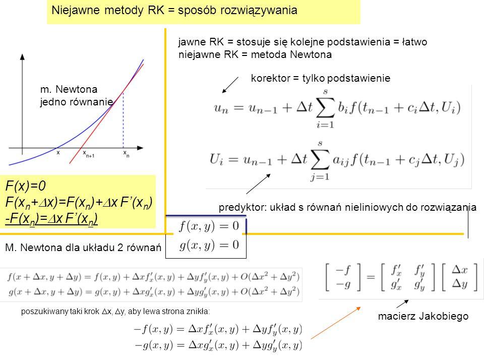 Niejawne metody RK = sposób rozwiązywania F(x)=0 F(x n +  x)=F(x n )+  x F'(x n ) -F(x n )=  x F'(x n ) jawne RK = stosuje się kolejne podstawienia = łatwo niejawne RK = metoda Newtona predyktor: układ s równań nieliniowych do rozwiązania korektor = tylko podstawienie m.