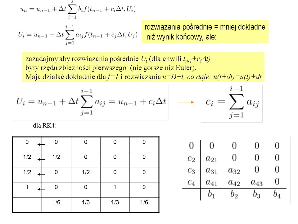 RK4 2.78 / 1 RK3/RK4 obejmują również fragment Re( )>0 dla rzeczywistego  region stabilności: dt RK1(-2,0) RK2(-2,0) RK3(-2.51,0) RK4(-2.78,0) Przypomnienie, problem z 1 =0.1: