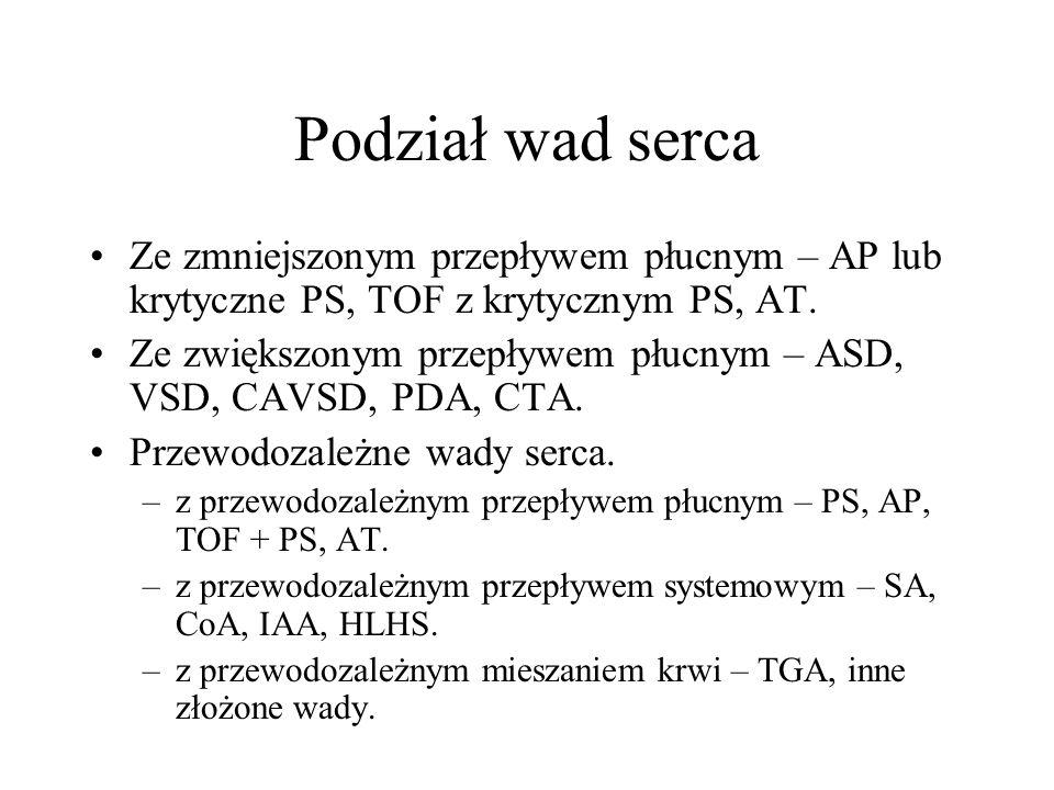 Podział wad serca Ze zmniejszonym przepływem płucnym – AP lub krytyczne PS, TOF z krytycznym PS, AT. Ze zwiększonym przepływem płucnym – ASD, VSD, CAV