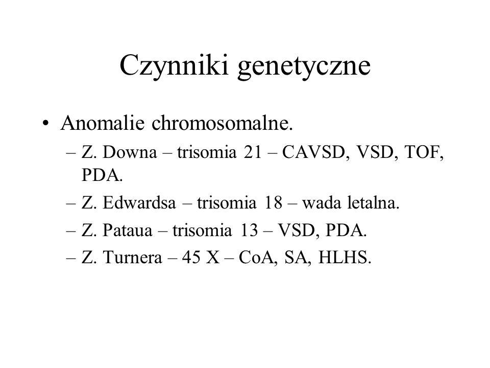 Czynniki genetyczne Anomalie chromosomalne. –Z. Downa – trisomia 21 – CAVSD, VSD, TOF, PDA. –Z. Edwardsa – trisomia 18 – wada letalna. –Z. Pataua – tr