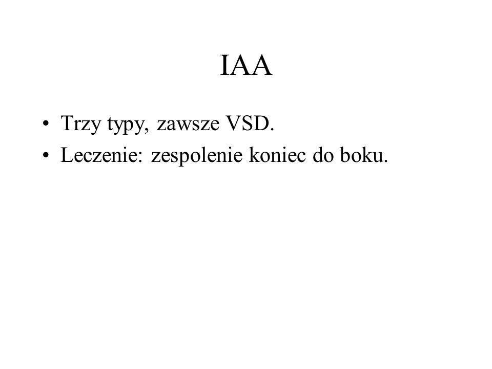 IAA Trzy typy, zawsze VSD. Leczenie: zespolenie koniec do boku.
