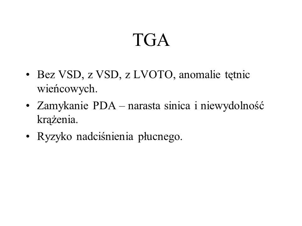 TGA Bez VSD, z VSD, z LVOTO, anomalie tętnic wieńcowych. Zamykanie PDA – narasta sinica i niewydolność krążenia. Ryzyko nadciśnienia płucnego.
