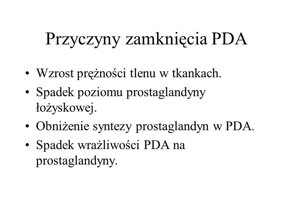Przyczyny zamknięcia PDA Wzrost prężności tlenu w tkankach. Spadek poziomu prostaglandyny łożyskowej. Obniżenie syntezy prostaglandyn w PDA. Spadek wr