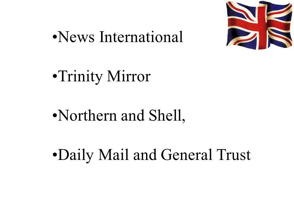 Jakościowy Pośredni Popularny Sektory prasowe w Wielkiej Brytanii Tabloidy RED-TOPS