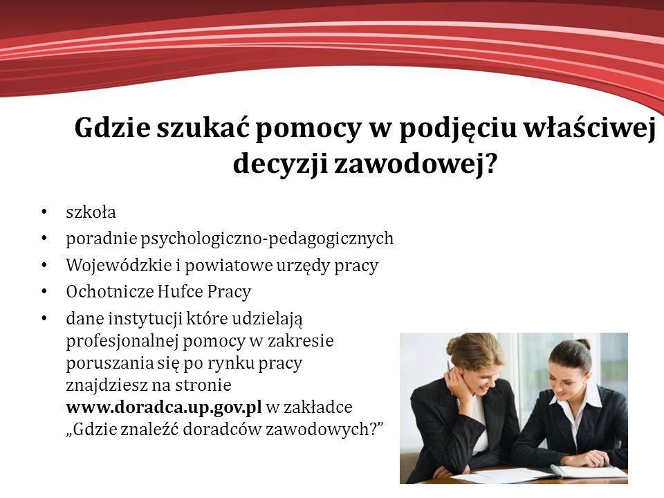 Gdzie szukać pomocy w podjęciu właściwej decyzji zawodowej? szkoła poradnie psychologiczno-pedagogicznych Wojewódzkie i powiatowe urzędy pracy Ochotni