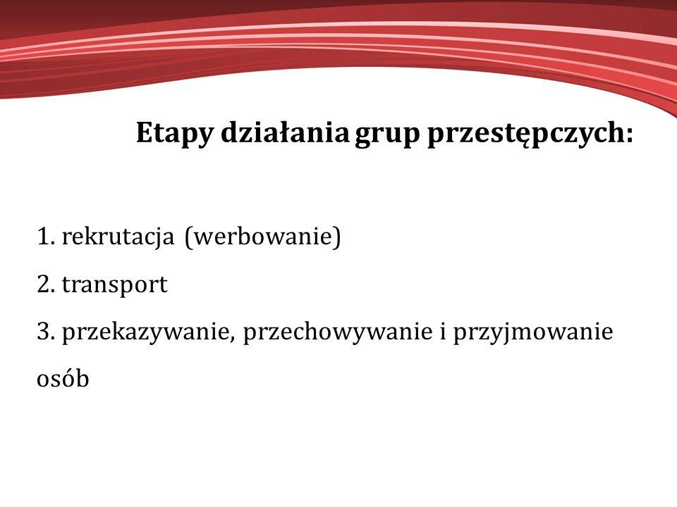 Etapy działania grup przestępczych: 1. rekrutacja (werbowanie) 2. transport 3. przekazywanie, przechowywanie i przyjmowanie osób