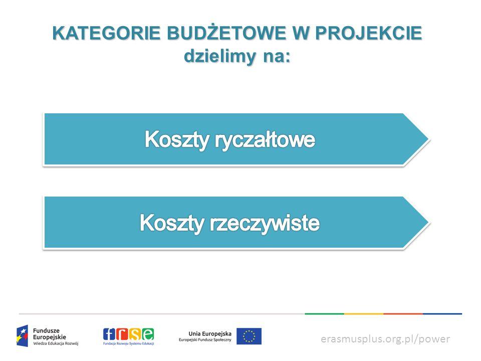 power.frse.org.pl/ksztalcenie-zawodowe Polityka kursowa Budżet projektu w umowie finansowej został określony w PLN z zastosowaniem kursu Wszystkie płatności FRSE na rzecz Beneficjenta będą dokonane w walucie PLN.