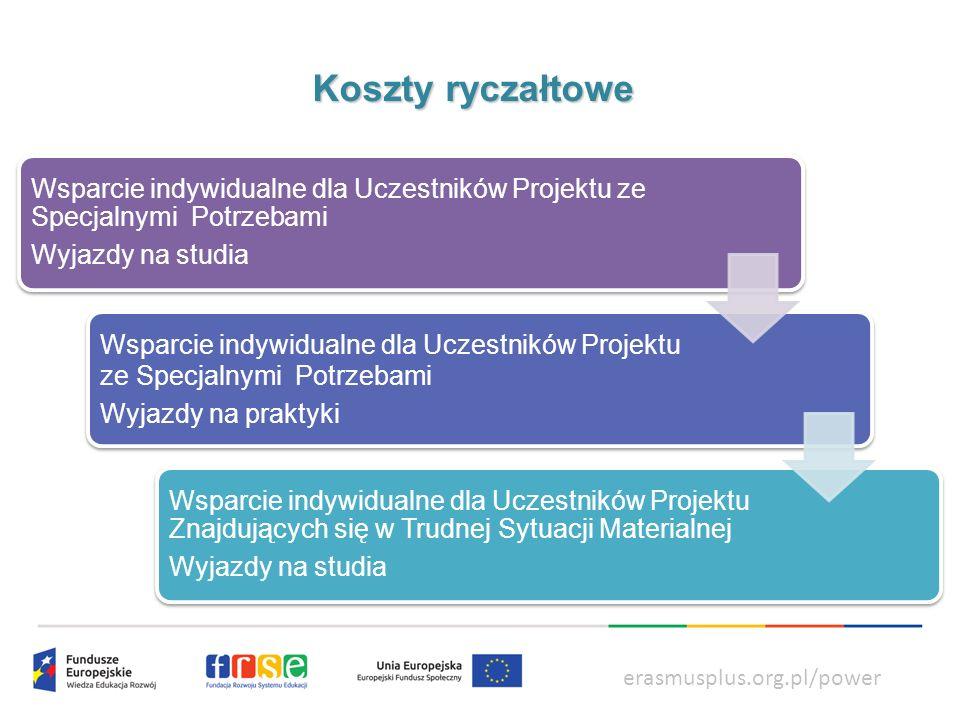 power.frse.org.pl/ksztalcenie-zawodowe Koszty rzeczywiste erasmusplus.org.pl/power Wsparcie uczestników projektu ze specjalnymi potrzebami