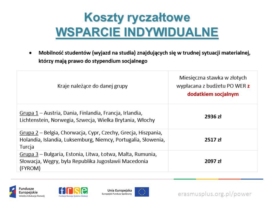 power.frse.org.pl/ksztalcenie-zawodowe Koszty rzeczywiste Wsparcie Uczestników Projektu ze Specjalnymi Potrzebami Są to koszty dodatkowe, do tych pokrytych dofinansowaniem w ramach udziału ryczałtowego zgodnie z Artykułem II.16.1 umowy finansowej bezpośrednio związane z niepełnosprawnymi uczestnikami biorącymi udział w projekcie.