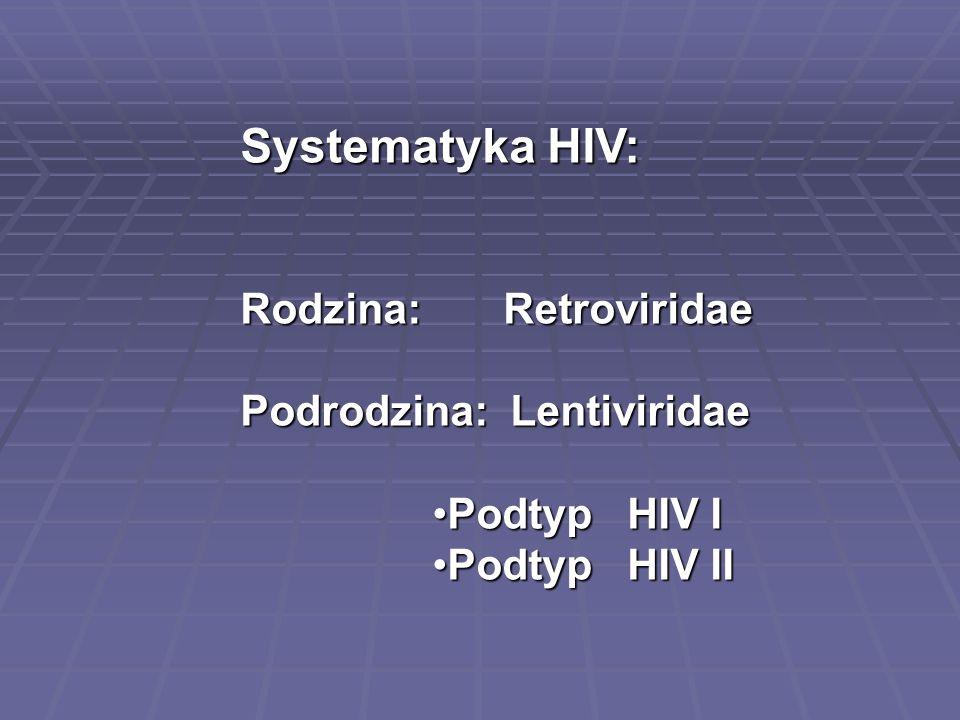 Systematyka HIV: Rodzina: Retroviridae Podrodzina: Lentiviridae Podtyp HIV IPodtyp HIV I Podtyp HIV IIPodtyp HIV II