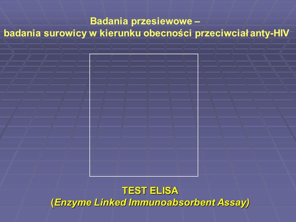 TEST ELISA (Enzyme Linked Immunoabsorbent Assay) Badania przesiewowe – badania surowicy w kierunku obecności przeciwciał anty-HIV