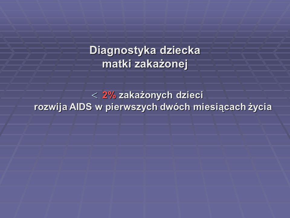 Diagnostyka dziecka matki zakażonej  2% zakażonych dzieci rozwija AIDS w pierwszych dwóch miesiącach życia