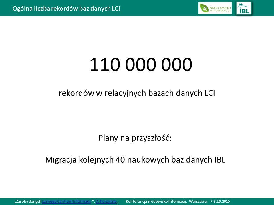 """Ogólna liczba rekordów baz danych LCI 110 000 000 rekordów w relacyjnych bazach danych LCI Plany na przyszłość: Migracja kolejnych 40 naukowych baz danych IBL """"Zasoby danych Leśnego Centrum Informacji , D."""