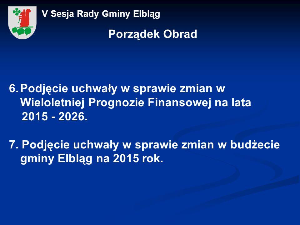 Porządek Obrad 6.Podjęcie uchwały w sprawie zmian w Wieloletniej Prognozie Finansowej na lata 2015 - 2026. 7. Podjęcie uchwały w sprawie zmian w budże