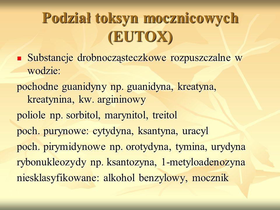 Podział toksyn mocznicowych (EUTOX) Substancje drobnocząsteczkowe rozpuszczalne w wodzie: Substancje drobnocząsteczkowe rozpuszczalne w wodzie: pochod