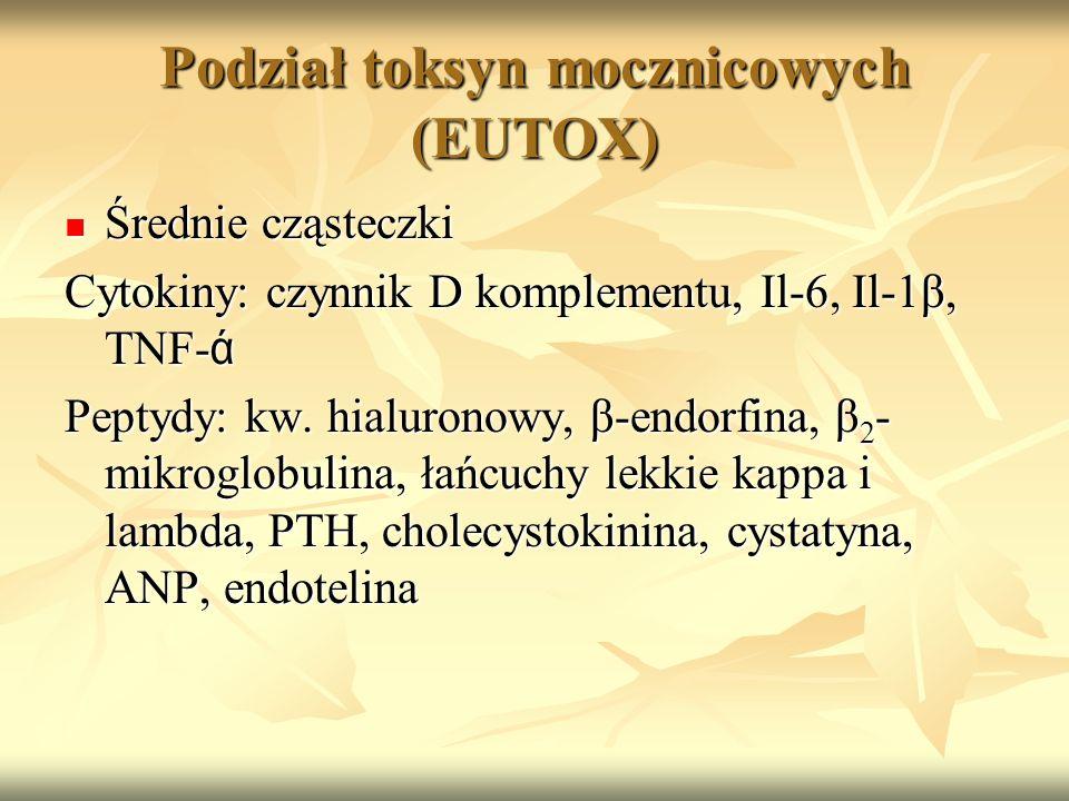 Podział toksyn mocznicowych (EUTOX) Średnie cząsteczki Średnie cząsteczki Cytokiny: czynnik D komplementu, Il-6, Il-1β, TNF- ά Peptydy: kw. hialuronow