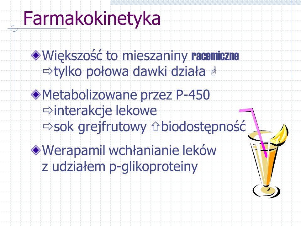 Farmakokinetyka Większość to mieszaniny racemiczne  tylko połowa dawki działa  Metabolizowane przez P-450  interakcje lekowe  sok grejfrutowy  biodostępność Werapamil wchłanianie leków z udziałem p-glikoproteiny