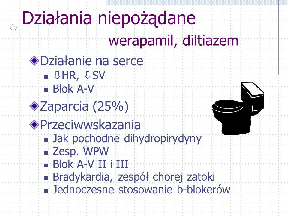 Działanie na serce  HR,  SV Blok A-V Zaparcia (25%) Przeciwwskazania Jak pochodne dihydropirydyny Zesp. WPW Blok A-V II i III Bradykardia, zespół ch