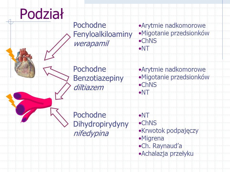 Podział Pochodne Fenyloalkiloaminy werapamil Pochodne Benzotiazepiny diltiazem Pochodne Dihydropirydyny nifedypina Arytmie nadkomorowe Migotanie przed