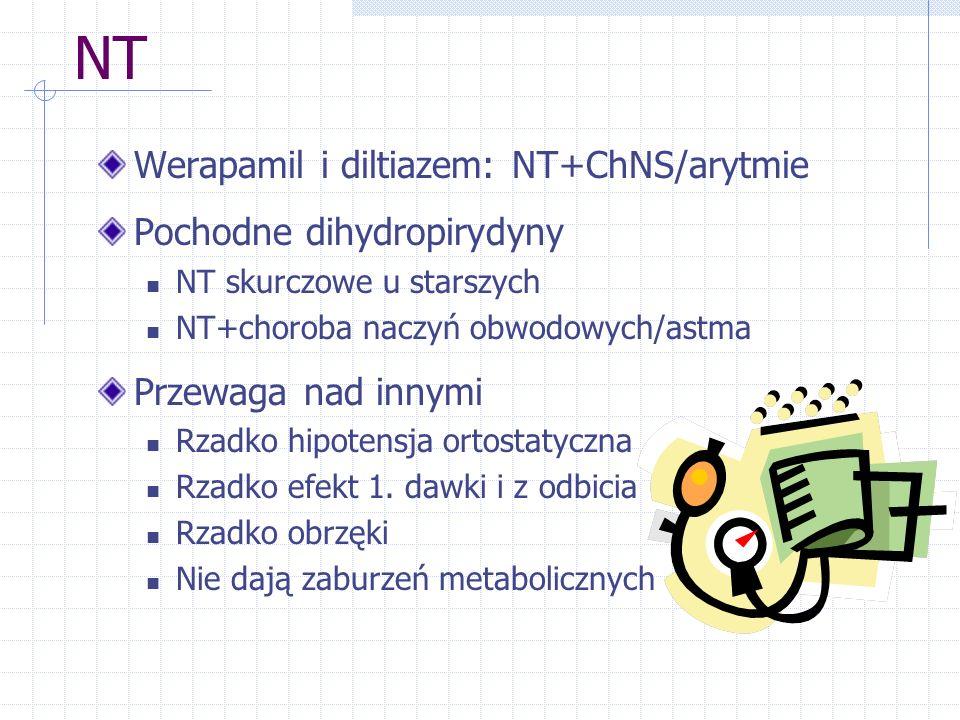 NT Werapamil i diltiazem: NT+ChNS/arytmie Pochodne dihydropirydyny NT skurczowe u starszych NT+choroba naczyń obwodowych/astma Przewaga nad innymi Rzadko hipotensja ortostatyczna Rzadko efekt 1.