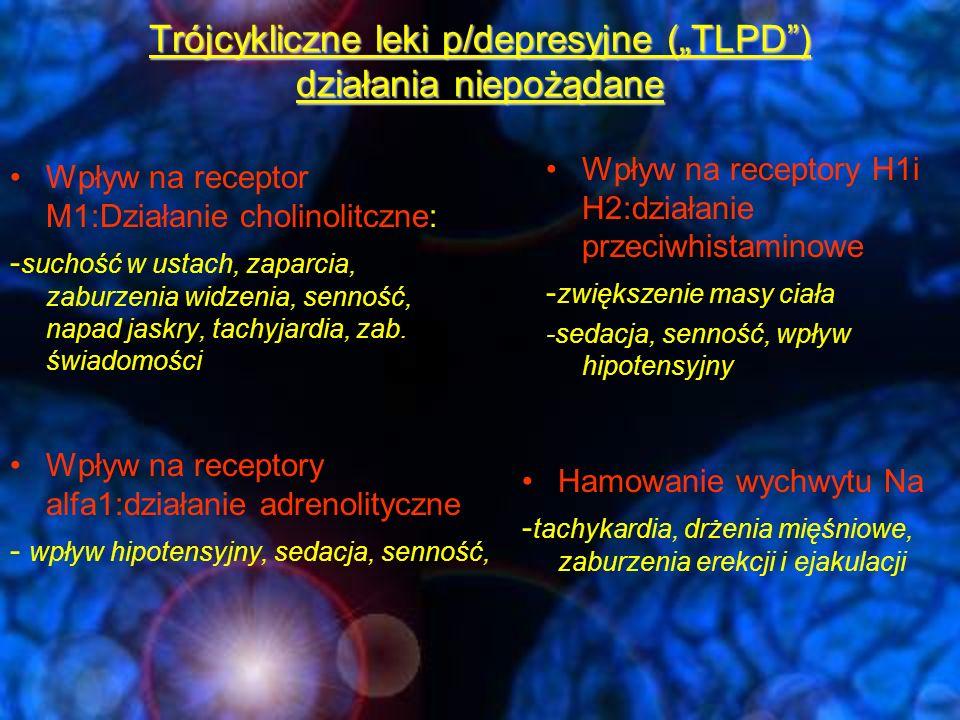 """Trójcykliczne leki p/depresyjne (""""TLPD ) działania niepożądane Hamowanie wychwytu Da."""