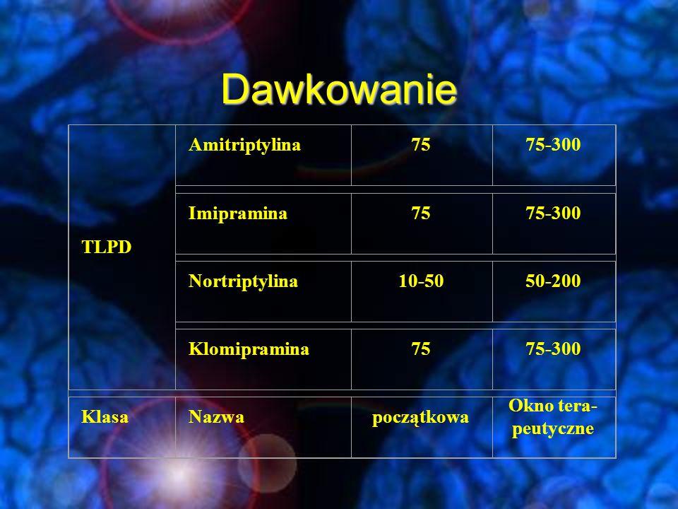 selektywne inhibitory wychwytu serotoniny (SSRI) Selektywne inhibitory wychwytu zwrotnego serotoniny (SSRIs):  Citalopram  Sertralina  Paroksetyna  Fluwoksamina  Fluoksetyna