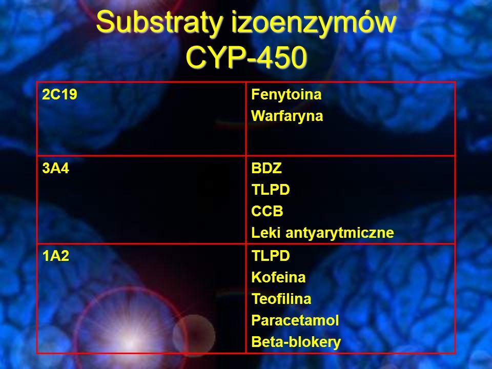 FLUWOKSAMINA SSRI SRI sigma CYP 3A3,4 CYP 1A2 Stahl - 2000