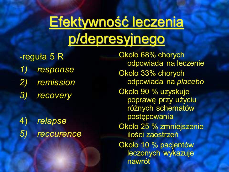 Etiopatogeneza depresji koncepcja monoaminowa a)niedobór przekaźnictwa monoaminergicznego b)dysfunkcja układu receptorowego c)hipoteza ekspresji genów inne koncepcje a)dysfunkcja układu cholinergicznego b)dysfunkcja układu GABA-ergicznego c)hipoteza neurokininowa