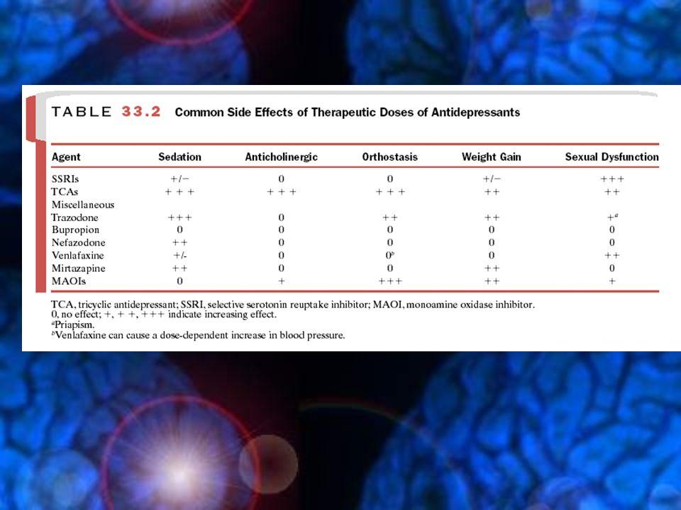 Leki o dzialaaniu działaniu normotymicznym Lit -wybrane neuroleptyki (np.olanzapina, klozapina) -wybrane leki p/ padaczkowe (np.