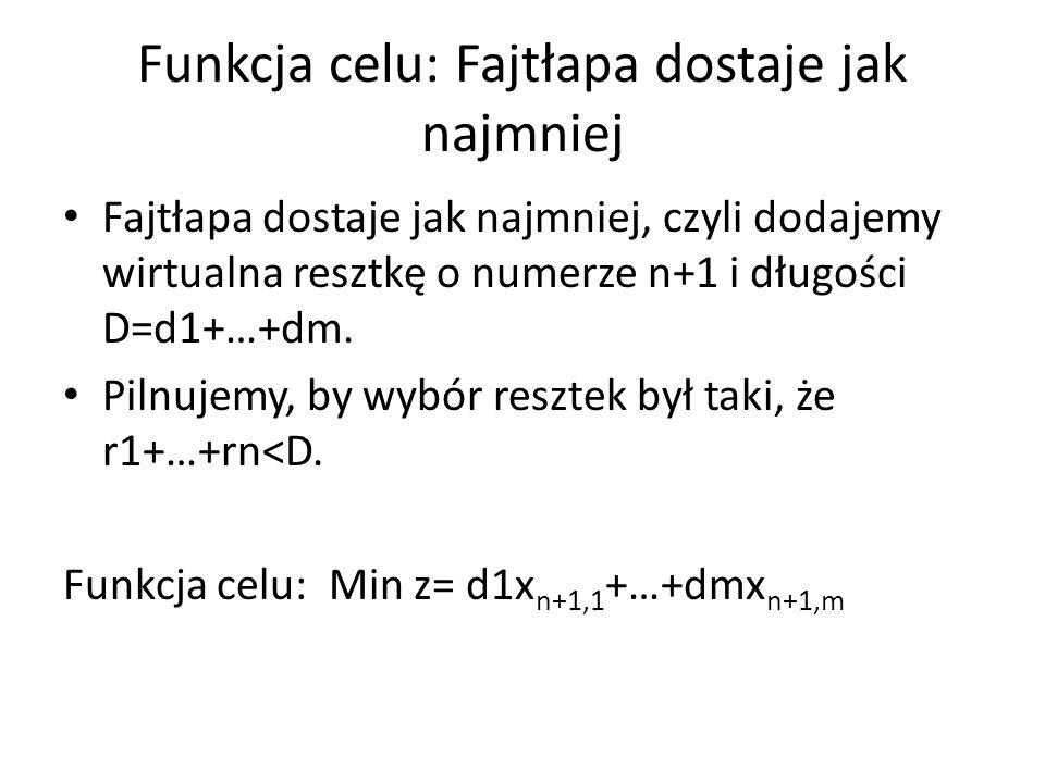 Funkcja celu: Fajtłapa dostaje jak najmniej Fajtłapa dostaje jak najmniej, czyli dodajemy wirtualna resztkę o numerze n+1 i długości D=d1+…+dm.