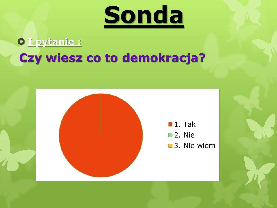 Sonda  I pytanie : Czy wiesz co to demokracja Czy wiesz co to demokracja