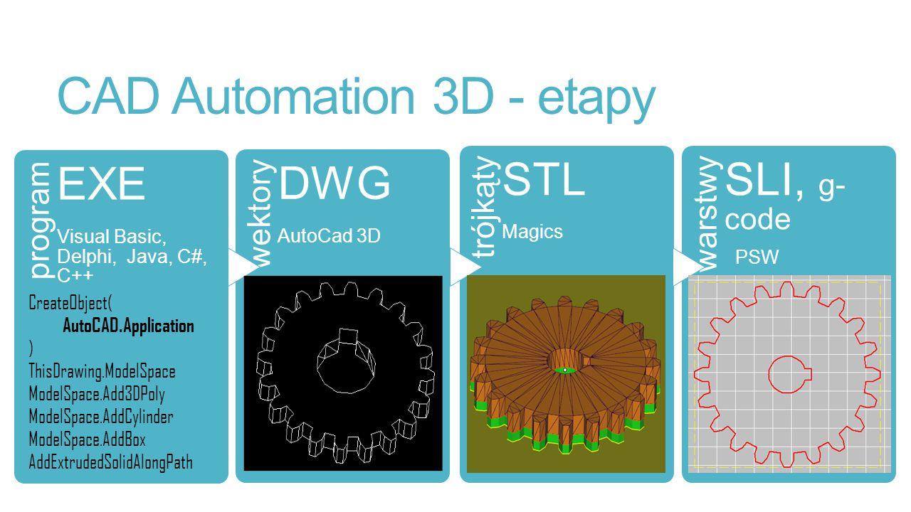 CAD Automation 3D - etapy program EXE Visual Basic, Delphi, Java, C#, C++ wektory DWG AutoCad 3D trójkąty STL Magics warstwy SLI, g- code PSW CreateOb
