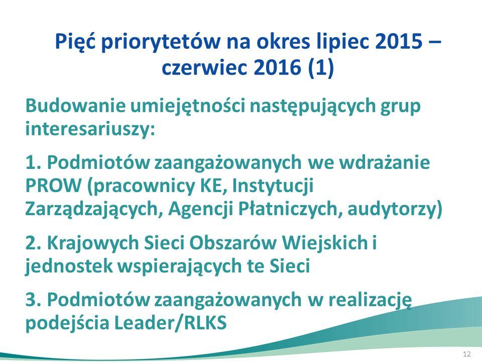 12 Budowanie umiejętności następujących grup interesariuszy: 1. Podmiotów zaangażowanych we wdrażanie PROW (pracownicy KE, Instytucji Zarządzających,
