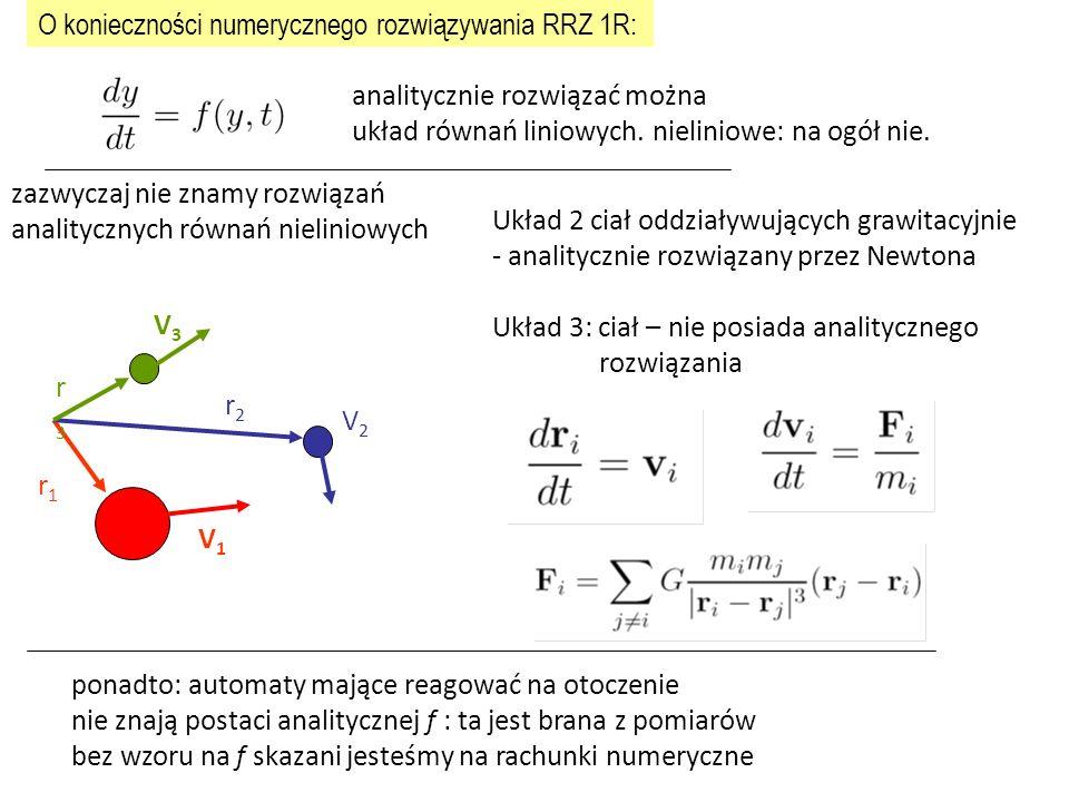 O konieczności numerycznego rozwiązywania RRZ 1R: analitycznie rozwiązać można układ równań liniowych.